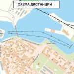 В г. Выборге пройдет первый чемпионат России по SUP-серфингу