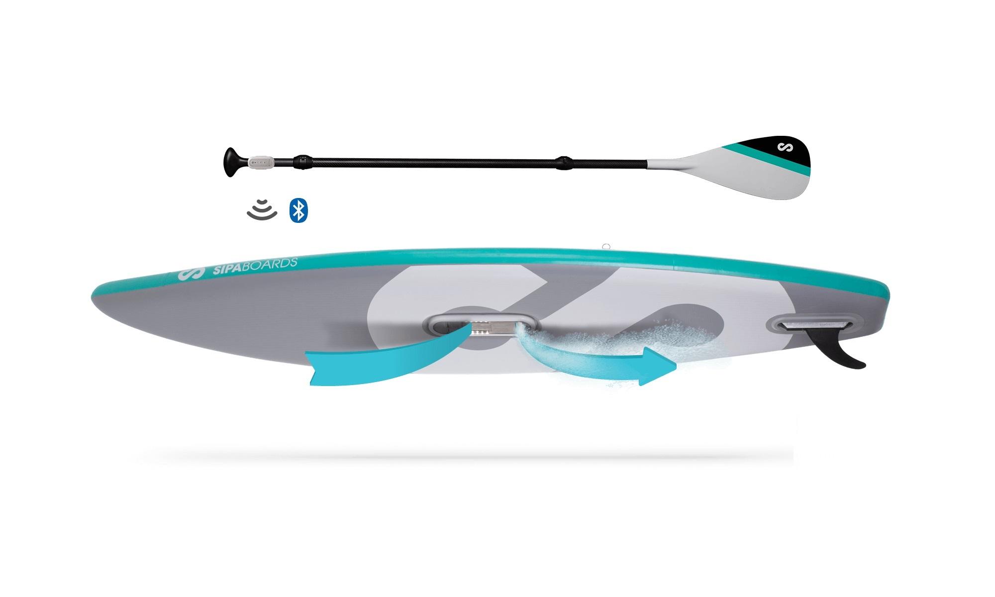 sipaboards-jet