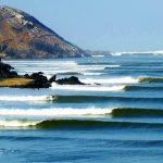 Типы волн в серфинге